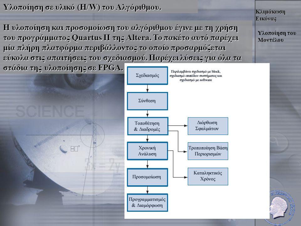 Κλιμάκωση Εικόνας Υλοποίηση του Μοντέλου Υλοποίηση σε υλικό (H/W) του Αλγόριθμου.