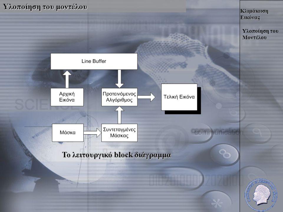 Κλιμάκωση Εικόνας Υλοποίηση του Μοντέλου Υλοποίηση του μοντέλου Το λειτουργικό block διάγραμμα