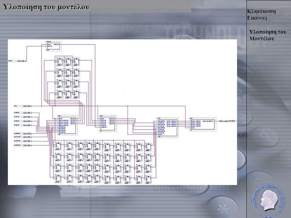 Κλιμάκωση Εικόνας Υλοποίηση του Μοντέλου Υλοποίηση του μοντέλου