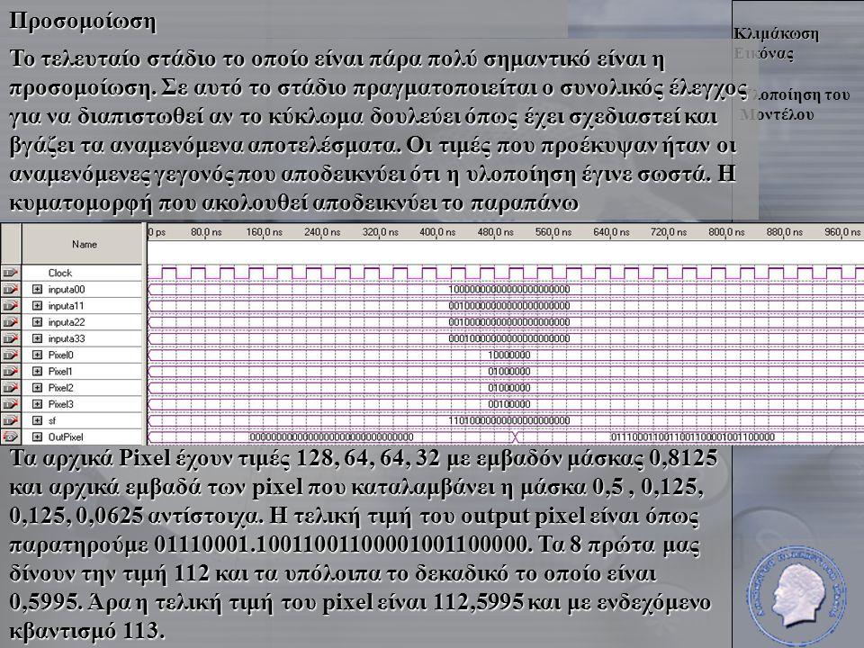 Κλιμάκωση Εικόνας Υλοποίηση του ΜοντέλουΠροσομοίωση Το τελευταίο στάδιο το οποίο είναι πάρα πολύ σημαντικό είναι η προσομοίωση.