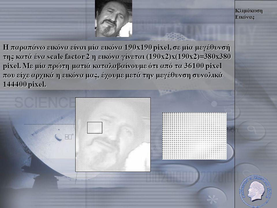 Κλιμάκωση Εικόνας Η Τεχνική nearest neighbor ή pixel repetition Υπάρχοντα Μοντέλα Προσδιορίζουμε τη προβολή (απεικόνιση) του κέντρου του pixel στην αρχική εικόνα Βήμα 1ο: Προσδιορίζουμε τη προβολή (απεικόνιση) του κέντρου του pixel στην αρχική εικόνα Βρίσκουμε το pixel του οποίου το κέντρο βρίσκεται πιο κοντά στο σημείο της προβολής Βήμα 2ο: Βρίσκουμε το pixel του οποίου το κέντρο βρίσκεται πιο κοντά στο σημείο της προβολής Θέτουμε τη φωτεινότητα του ζητούμενου pixel της τελικής εικόνας ίση με τη φωτεινότητα του pixel, από το βήμα 2, της αρχικής εικόνας.