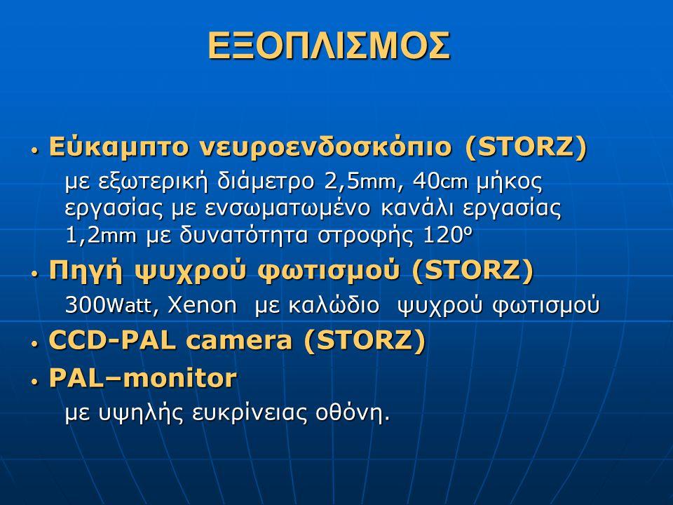 ΕΞΟΠΛΙΣΜΟΣ • Εύκαμπτο νευροενδοσκόπιο (STORZ) με εξωτερική διάμετρο 2,5 mm, 40 cm μήκος εργασίας με ενσωματωμένο κανάλι εργασίας 1,2 mm με δυνατότητα