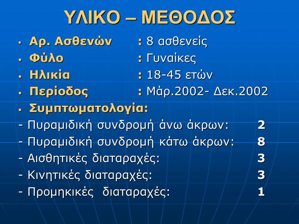 ΥΛΙΚΟ – ΜΕΘΟΔΟΣ  Αρ. Ασθενών : 8 ασθενείς • Φύλο : Γυναίκες • Ηλικία : 18-45 ετών • Περίοδος : Μάρ.2002- Δεκ.2002 • Συμπτωματολογία: - Πυραμιδική συν