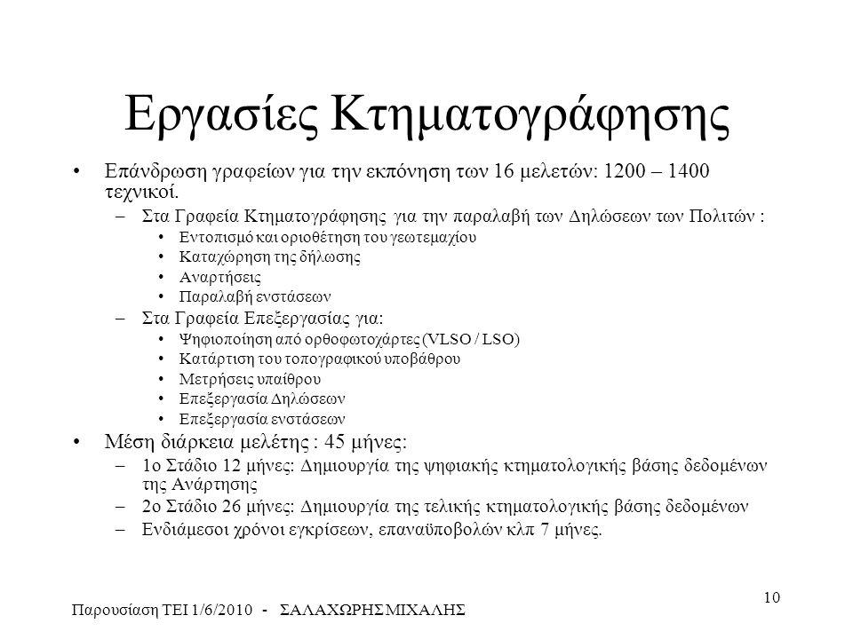 Παρουσίαση ΤΕΙ 1/6/2010 - ΣΑΛΑΧΩΡΗΣ ΜΙΧΑΛΗΣ 10 Εργασίες Κτηματογράφησης •Επάνδρωση γραφείων για την εκπόνηση των 16 μελετών: 1200 – 1400 τεχνικοί. –Στ