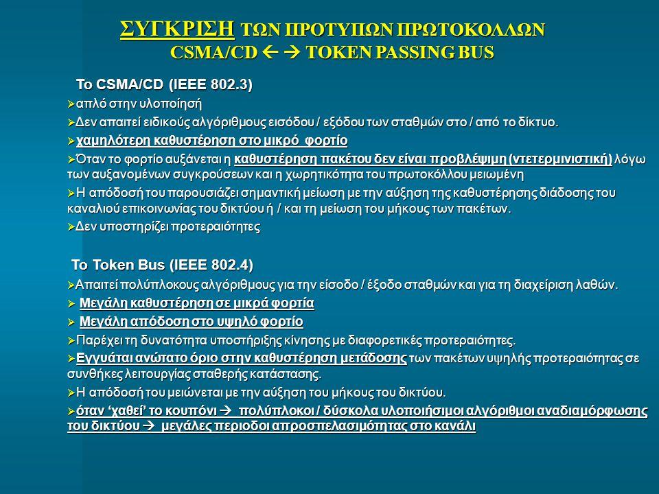 ΣΥΓΚΡΙΣΗ ΤΩΝ ΠΡΟΤΥΠΩΝ ΠΡΩΤΟΚΟΛΛΩΝ CSMA/CD   TOKEN PASSING BUS Το CSMA/CD (ΙΕΕΕ 802.3) Το CSMA/CD (ΙΕΕΕ 802.3)  απλό στην υλοποίησή  Δεν απαιτεί ει