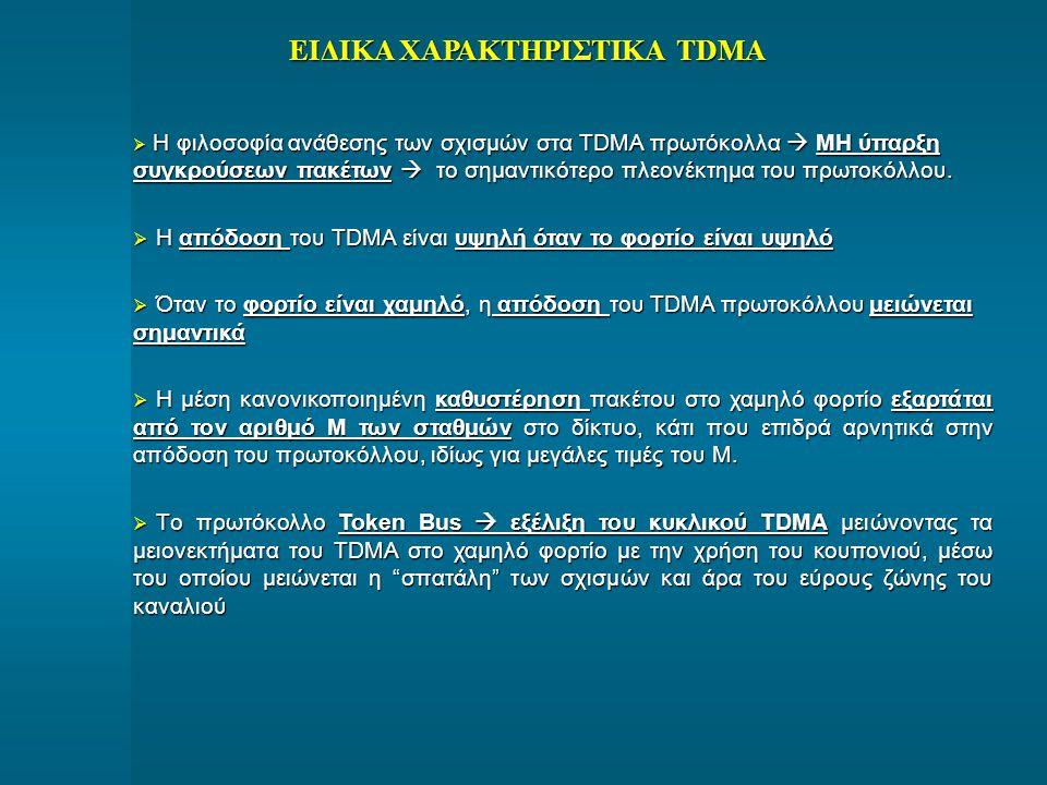  Η φιλοσοφία ανάθεσης των σχισμών στα TDMA πρωτόκολλα  ΜΗ ύπαρξη συγκρούσεων πακέτων  το σημαντικότερο πλεονέκτημα του πρωτοκόλλου.  Η απόδοση του