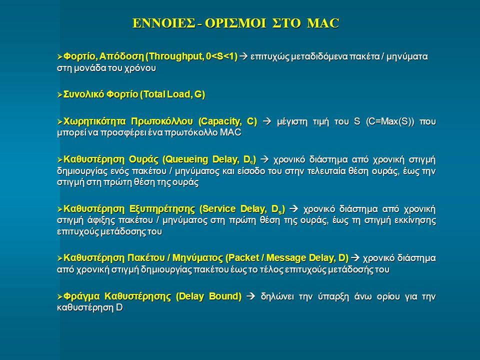 ΕΝΝΟΙΕΣ - ΟΡΙΣΜΟΙ ΣΤΟ MAC  Φορτίο, Απόδοση (Throughput, 0<S<1)  επιτυχώς μεταδιδόμενα πακέτα / μηνύματα στη μονάδα του χρόνου  Συνολικό Φορτίο (Tot