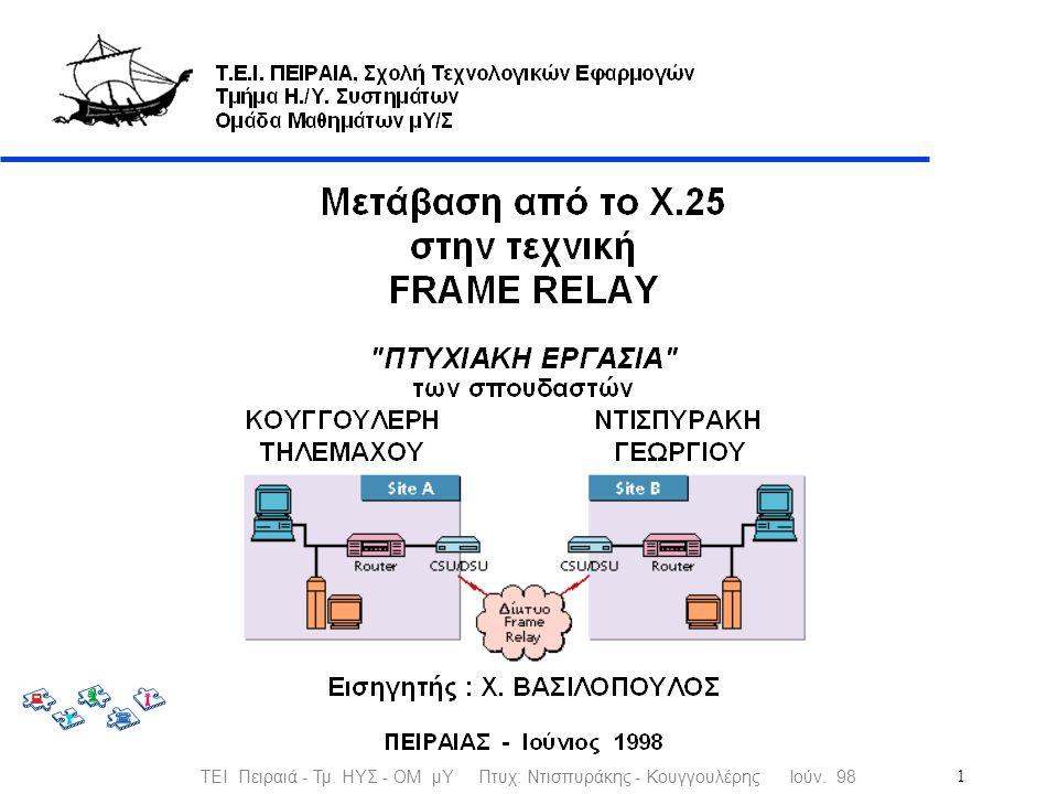 ΤΕΙ Πειραιά - Τμ. ΗΥΣ - ΟΜ μΥ Πτυχ: Ντισπυράκης - Κουγγουλέρης Ιούν. 981