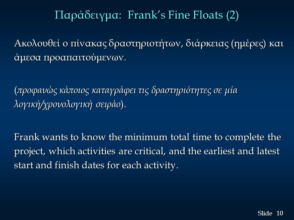 11 Slide Παράδειγμα: Frank's Fine Floats (3) Immediate Completion Immediate Completion Activity Description Predecessors Time (days) Activity Description Predecessors Time (days) A Initial Paperwork --- 3 A Initial Paperwork --- 3 B Build Body A 3 B Build Body A 3 C Build Frame A 2 C Build Frame A 2 D Finish Body B 3 D Finish Body B 3 E Finish Frame C 7 E Finish Frame C 7 F Final Paperwork B,C 3 F Final Paperwork B,C 3 G Mount Body to Frame D,E 6 G Mount Body to Frame D,E 6 8 H Install Skirt on Frame C 2 Activities B, C must be finished before activity F can start.