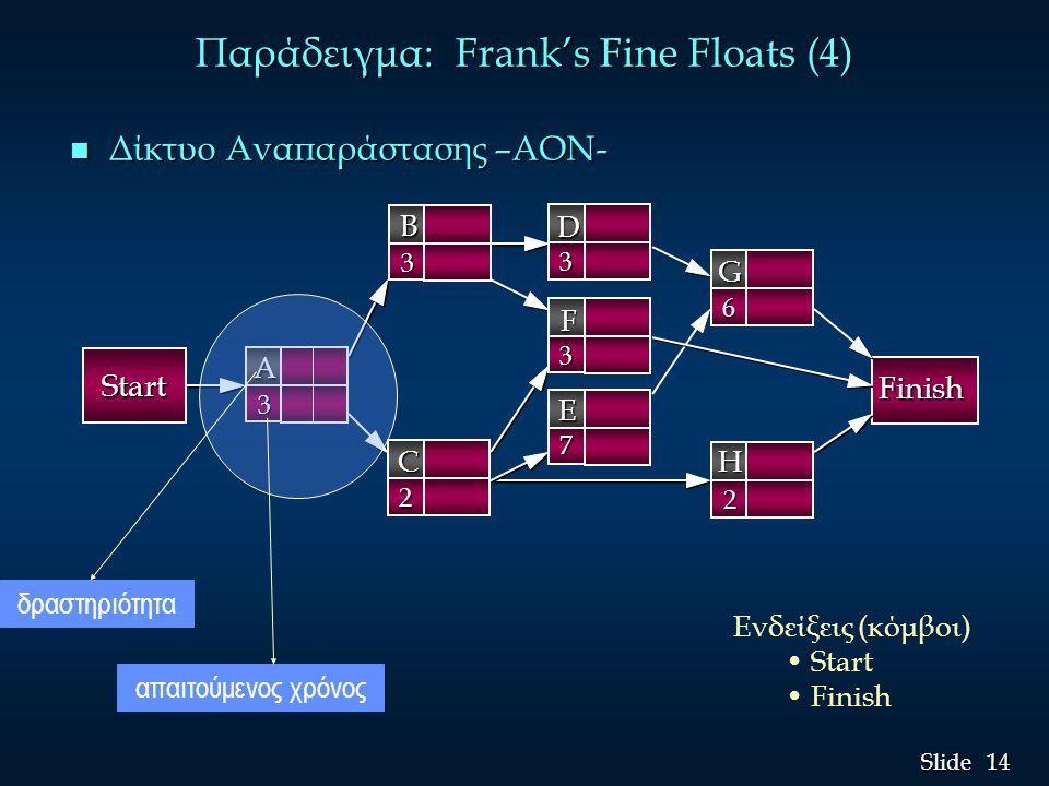 15 Slide Δίκτυα Αναπαράστασης Έργων n Tο παραπάνω διάγραμμα δεν είναι απαραίτητο για τον Η/Υ.