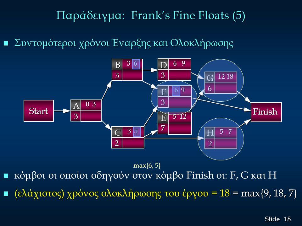 19 Slide Παράδειγμα: Frank's Fine Floats (6) Συντομότεροι χρόνοι Έναρξης (ES) και Ολοκλήρωσης (EF) ES A = 0EF A = ES A + t A = 0 + 3 = 3 ES B = EF A = 3EF B = ES B + t B = 3 + 3 = 6 ES C = EF A = 3 EF C = ES C + t C = 3 + 2 = 5 ES D = EF B = 6 EF D = ES D + t D = 6 + 3 = 9 ES E = EF C = 5 EF E = ES E + t E = 5 + 7 = 12 ES F = max{EF B, EF C } = max{6, 5} = 6 EF F = ES F + t F = 6 + 3 = 9 ES G = max{EF D, EF E } = max{9, 12} = 12 EF G = ES G + t G = 12+6=18 + t H = 5 + 2 = 7 ES H = EF C = 5 EF H = ES H + t H = 5 + 2 = 7 ES FINISH = max{EF F, EF G, EF H } = max{9, 18, 7} = 18