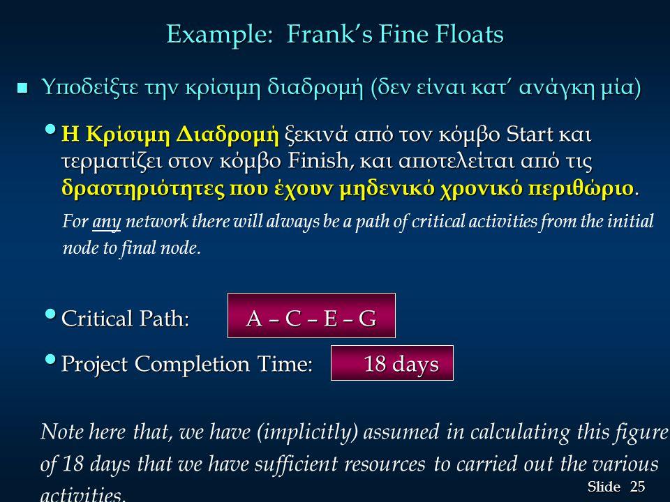 26 Slide Example: Frank's Fine Floats n Critical Path Start Finish 3 6 6 9 B 3 9 12 D 3 0 3 A 3 3 5 C 2 12 18 G 6 6 9 15 18 F 3 5 7 16 18 H 2 5 12 E 7 Οι δραστηριότητες A, C, E και G είναι κρίσιμες για την υλοποίηση του έργου χωρίς καθυστερήσεις Οι δραστηριότητες B, D, F και H έχουν, αντίστοιχα, περιθώριο καθυστέρησης 3, 3, 9 και 11 ημερών
