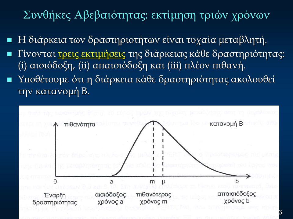 34 Slide ΤΟΤΕ n n Ο μέσος χρόνος ολοκλήρωσης μιας δραστηριότητας είναι ίσος με μ = ( a + 4 m + b )/6   Η μεταβλητότητα του χρόνου ολοκλήρωσης μιας δραστηριότητ είναι ίσος με  2 = (( b - a )/6) 2 όπου   a = η αισιόδοξη εκτίμηση   b = η απαισιόδοξη εκτίμηση   m = η πλέον πιθανή εκτίμηση Συνθήκες Αβεβαιότητας: εκτίμηση τριών χρόνων