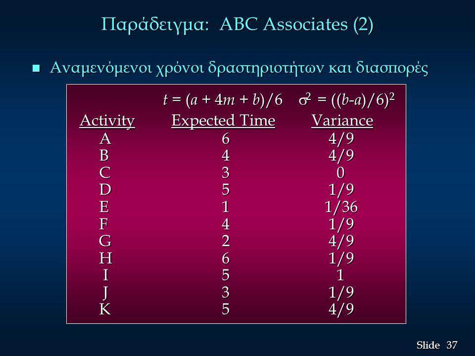 38 Slide Παράδειγμα: ABC Associates (3) n Δίκτυο Αναπαράστασης 66 44 33 55 55 22 44 11 66 33 55