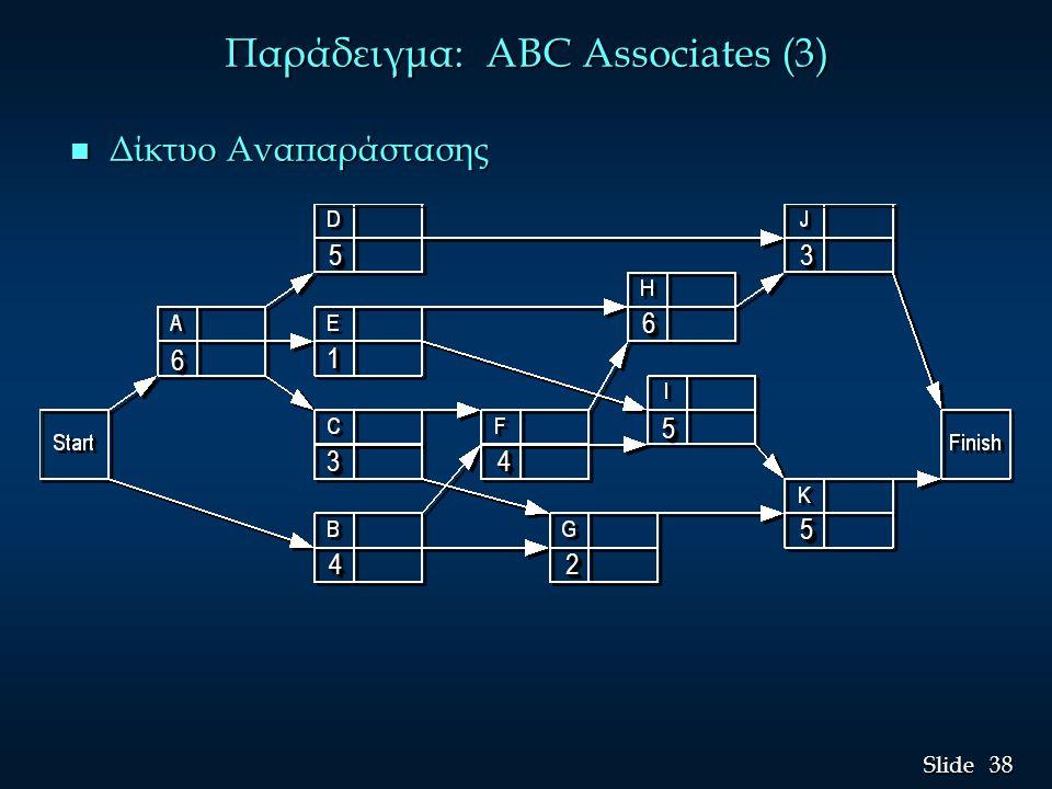39 Slide Παράδειγμα: ABC Associates (4) n Υπολογισμοί των χρόνων ES, EF και LS, LF 66 44 33 55 55 22 44 11 66 33 55 0 6 9 13 13 18 9 11 9 11 16 18 13 19 14 20 19 22 20 23 18 23 6 7 6 7 12 13 6 9 0 4 5 9 6 11 6 11 15 20 Χρόνος ολοκλήρωσης του έργου = max{22, 23} = 23