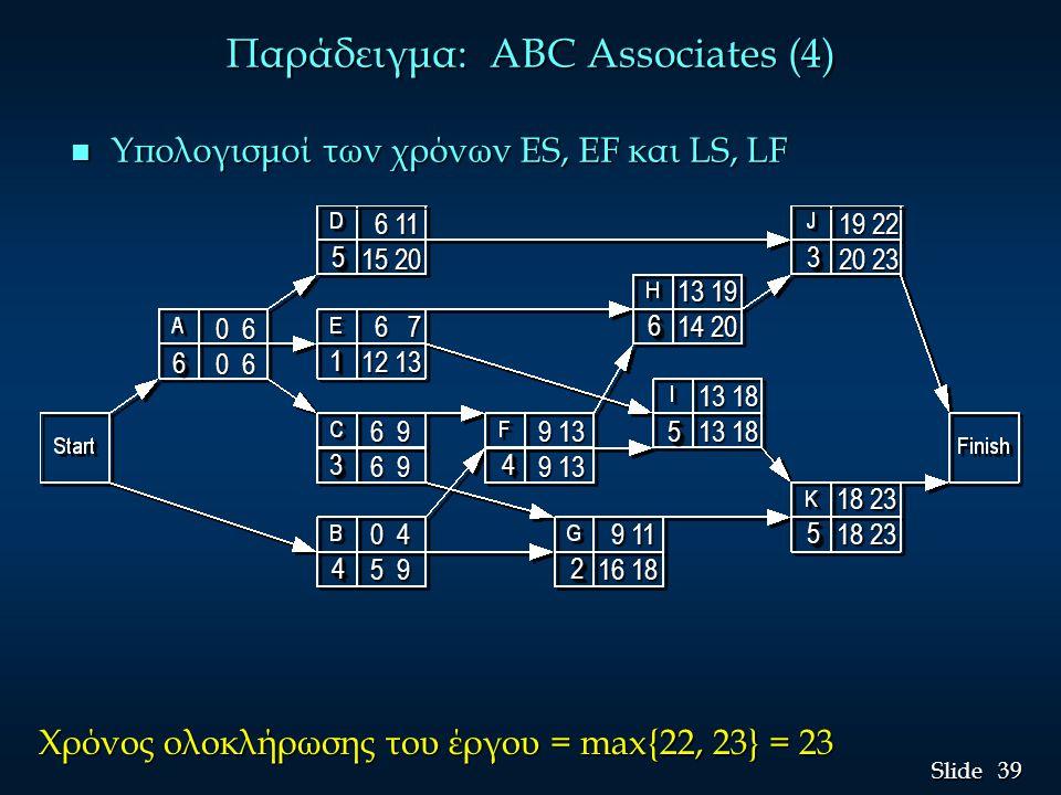 40 Slide Παράδειγμα: ABC Associates (5) n Ενωρίτεροι/Βραδύτεροι Χρόνοι and Slack Expected Time Variance Activity ES EF LS LF Slack 64/9 A 0 6 0 6 0 * 44/9 B 0 4 5 9 5 3 0 C 6 9 6 9 0 * 51/9 D 6 11 15 20 9 11/36 E 6 7 12 13 6 41/9 F 9 13 9 13 0 * 24/9 G 9 11 16 18 7 61/9 H 13 19 14 20 1 5 1 I 13 18 13 18 0 * 31/9 J 19 22 20 23 1 54/9 K 18 23 18 23 0 *