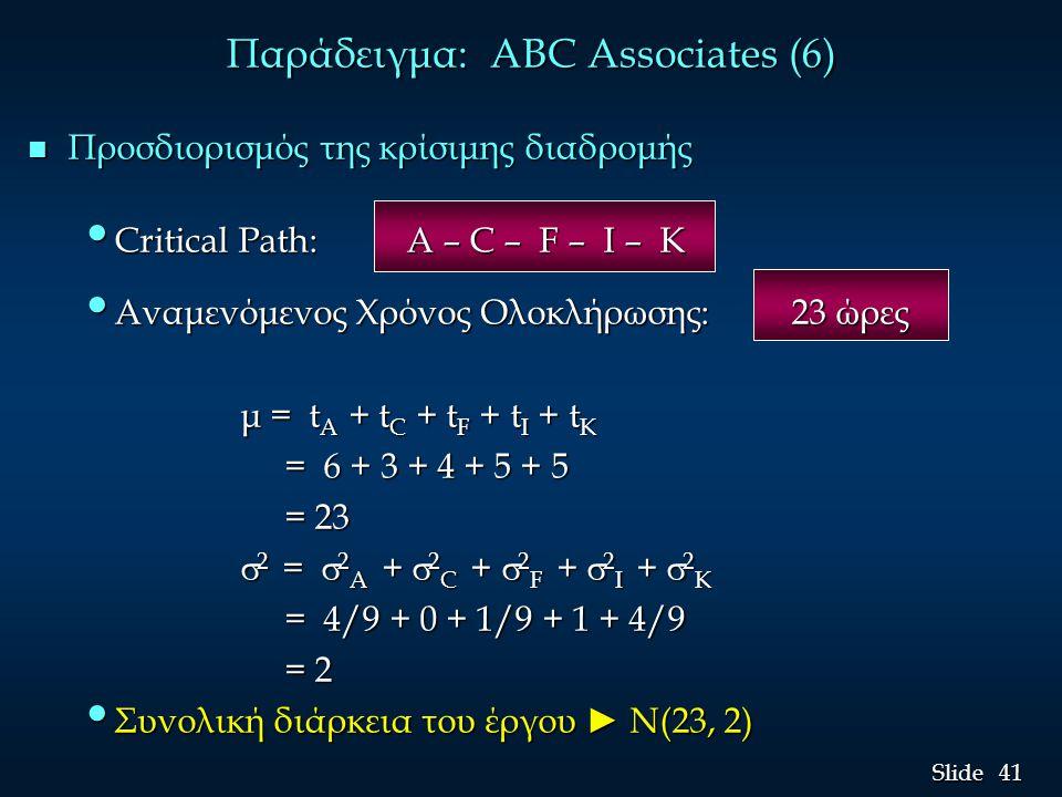 42 Slide Παράδειγμα: ABC Associates (7) n Critical Path (A-C-F-I-K) 66 44 33 55 55 22 44 11 66 33 55 0 6 9 13 13 18 9 11 9 11 16 18 13 19 14 20 19 22 20 23 18 23 6 7 6 7 12 13 6 9 0 4 5 9 6 11 6 11 15 20
