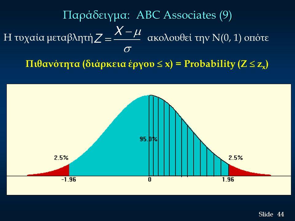 45 Slide n Πιθανότητα ολοκλήρωσης του έργου μέσα σε 24 hrs z 24 = (24 - 23)/σ  =  (24-23)/1.414 =.71 P(z <.71) =.5 +.2612 =.7612 Παράδειγμα: ABC Associates (10)