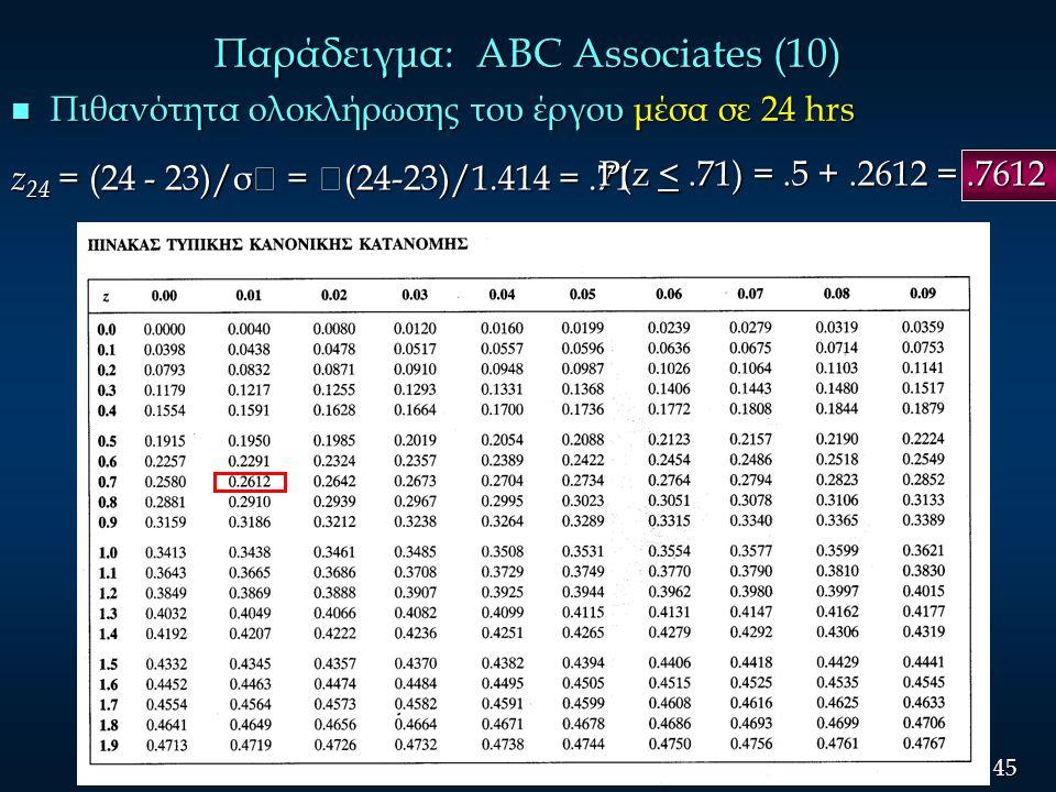 46 Slide Παράδειγμα: ABC Associates (11)