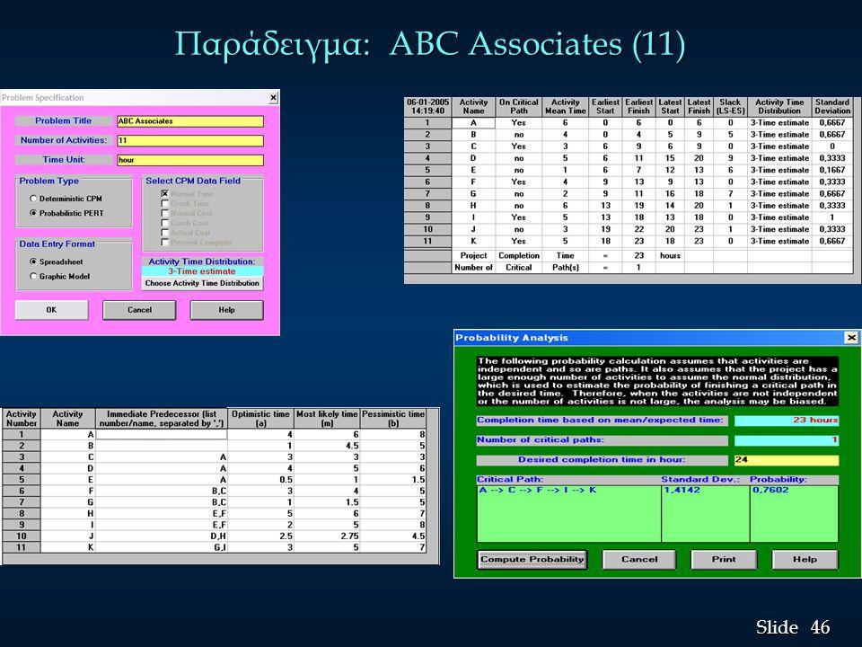 47 Slide Παράδειγμα: ABC Associates (12)