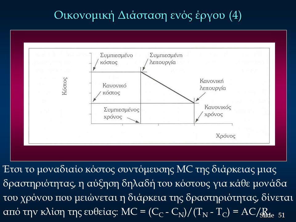 52 Slide n n Μείωση του χρόνου υλοποίησης των δραστηριοτήτων προκαλεί αύξηση στα άμεσα κόστη και μείωση στα έμμεσα.