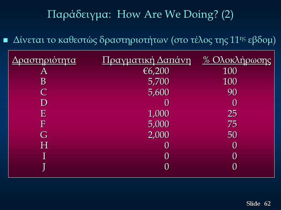 63 Slide Παράδειγμα: How Are We Doing.