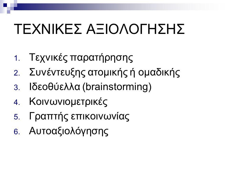 ΤΕΧΝΙΚΕΣ ΑΞΙΟΛΟΓΗΣΗΣ 1. Τεχνικές παρατήρησης 2. Συνέντευξης ατομικής ή ομαδικής 3. Ιδεοθύελλα (brainstorming) 4. Κοινωνιομετρικές 5. Γραπτής επικοινων