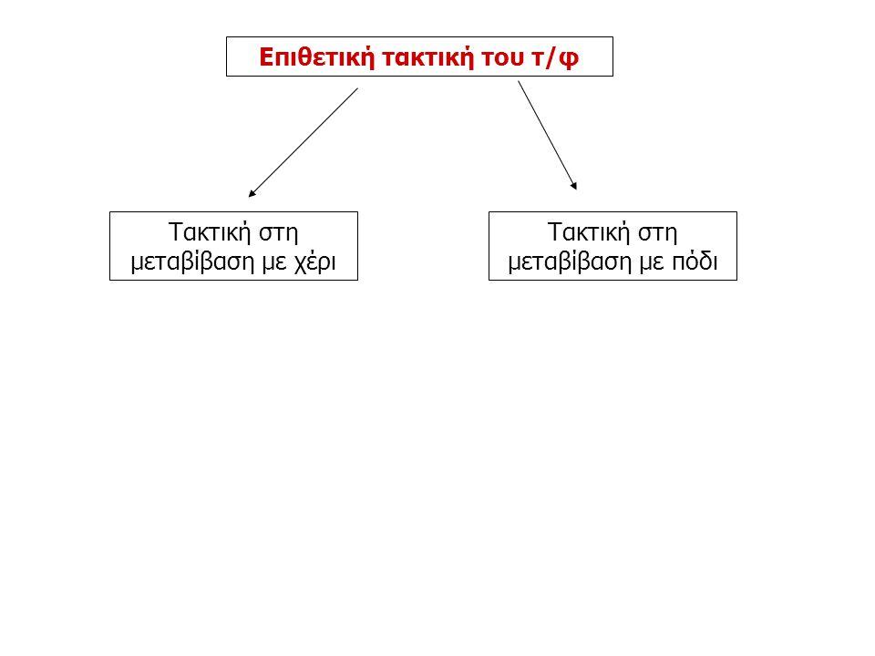Επιθετική τακτική του τ/φ Τακτική στη μεταβίβαση με χέρι Τακτική στη μεταβίβαση με πόδι