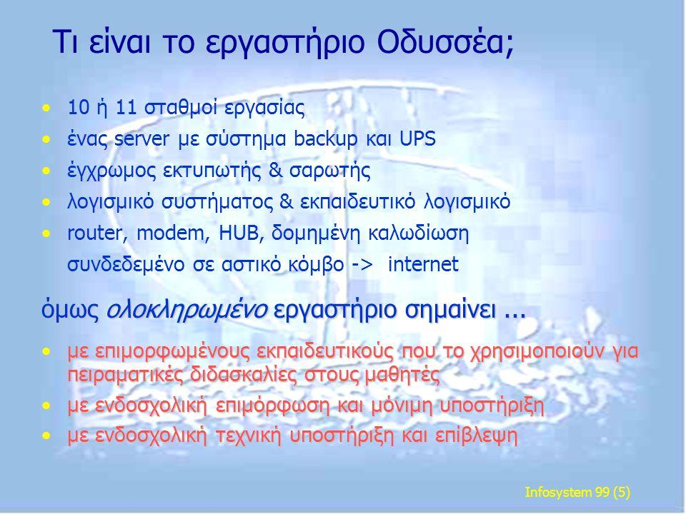 Infosystem 99 (5) Τι είναι το εργαστήριο Οδυσσέα; • •10 ή 11 σταθμοί εργασίας • •ένας server με σύστημα backup και UPS • •έγχρωμος εκτυπωτής & σαρωτής