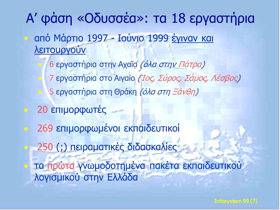 Infosystem 99 (7) Α' φάση «Οδυσσέα»: τα 18 εργαστήρια • •από Μάρτιο 1997 - Ιούνιο 1999 έγιναν και λειτουργούν   6 εργαστήρια στην Αχαΐα (όλα στην Πά