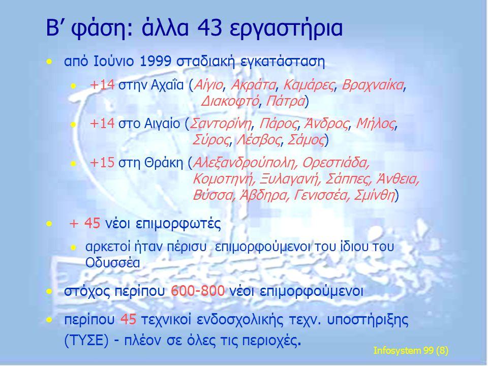 Infosystem 99 (8) Β' φάση: άλλα 43 εργαστήρια • •από Ιούνιο 1999 σταδιακή εγκατάσταση   +14 στην Αχαΐα (Αίγιο, Ακράτα, Καμάρες, Βραχναίκα, Διακοφτό, Πάτρα)   +14 στο Αιγαίο (Σαντορίνη, Πάρος, Άνδρος, Μήλος, Σύρος, Λέσβος, Σάμος)   +15 στη Θράκη (Αλεξανδρούπολη, Ορεστιάδα, Κομοτηνή, Ξυλαγανή, Σάππες, Άνθεια, Βύσσα, Άβδηρα, Γενισσέα, Σμίνθη)   + 45 νέοι επιμορφωτές   αρκετοί ήταν πέρισυ επιμορφούμενοι του ίδιου του Οδυσσέα   στόχος περίπου 600-800 νέοι επιμορφούμενοι   περίπου 45 τεχνικοί ενδοσχολικής τεχν.