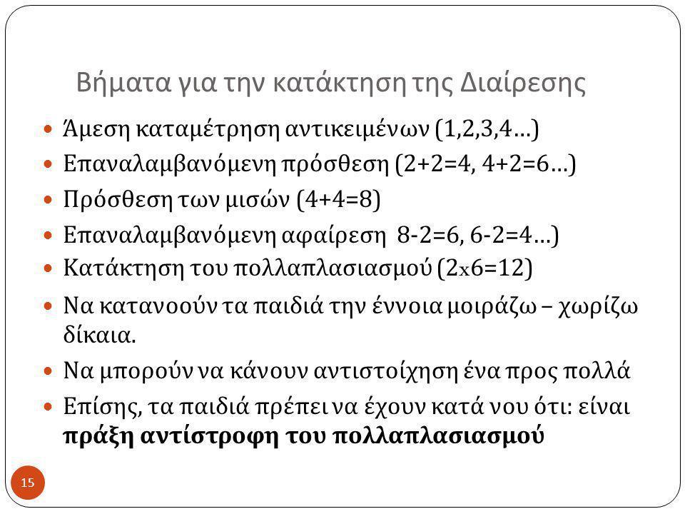 Βήματα για την κατάκτηση της Διαίρεσης 15  Άμεση καταμέτρηση αντικειμένων (1,2,3,4…)  Επαναλαμβανόμενη πρόσθεση (2+2=4, 4+2=6…)  Πρόσθεση των μισών