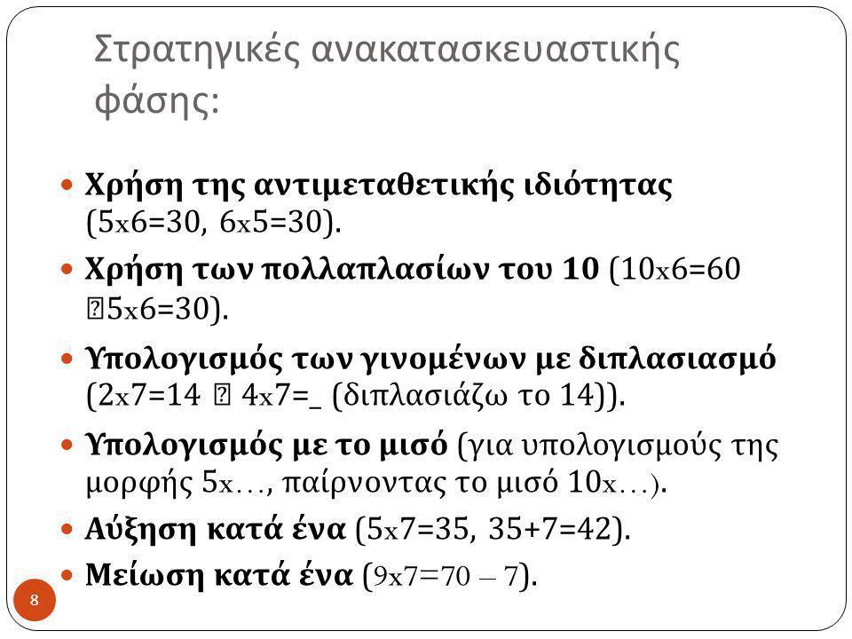 Στρατηγικές ανακατασκευαστικής φάσης : 8  Χρήση της αντιμεταθετικής ιδιότητας (5x6=30, 6x5=30).  Χρήση των πολλαπλασίων του 10 (10x6=60  5x6=30). 