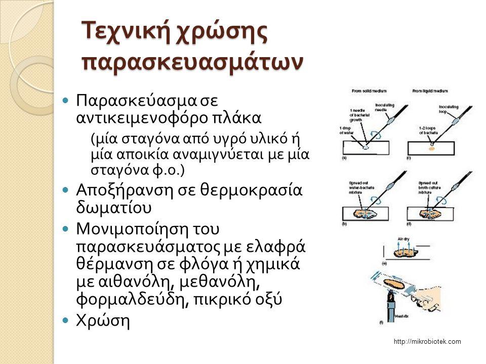 Τεχνική χρώσης παρασκευασμάτων  Παρασκεύασμα σε αντικειμενοφόρο πλάκα ( μία σταγόνα από υγρό υλικό ή μία αποικία αναμιγνύεται με μία σταγόνα φ. ο.) 