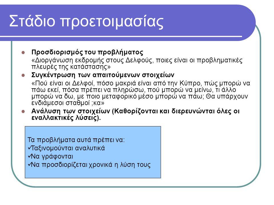 Στάδιο προετοιμασίας  Προσδιορισμός του προβλήματος «Διοργάνωση εκδρομής στους Δελφούς, ποιες είναι οι προβληματικές πλευρές της κατάστασης»  Συγκέν