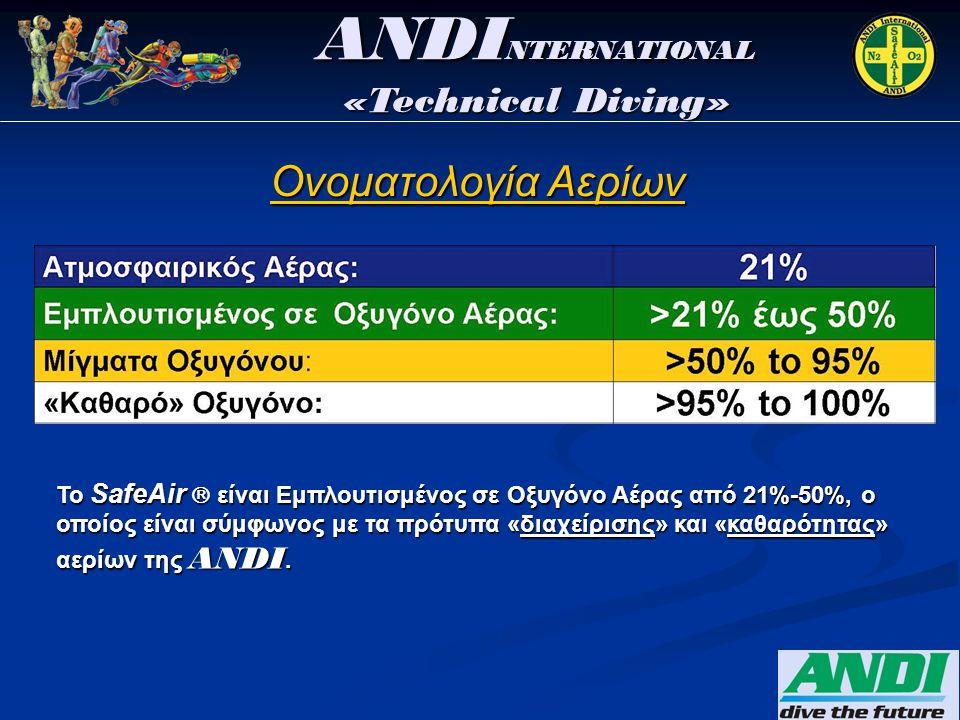 Ονοματολογία Αερίων Το SafeAir  είναι Εμπλουτισμένος σε Οξυγόνο Αέρας από 21%-50%, ο οποίος είναι σύμφωνος με τα πρότυπα «διαχείρισης» και «καθαρότητας» αερίων της ANDI.