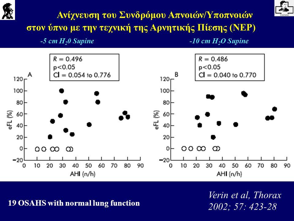 Verin et al, Thorax 2002; 57: 423-28 Ανίχνευση του Συνδρόμου Απνοιών/Υποπνοιών στον ύπνο με την τεχνική της Αρνητικής Πίεσης (NEP) -5 cm H 2 0 Supine