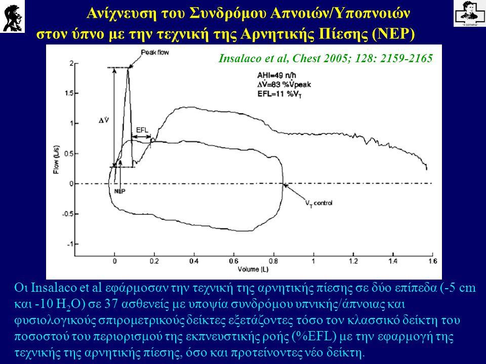 Ανίχνευση του Συνδρόμου Απνοιών/Υποπνοιών στον ύπνο με την τεχνική της Αρνητικής Πίεσης (NEP) Insalaco et al, Chest 2005; 128: 2159-2165 Οι Insalaco e