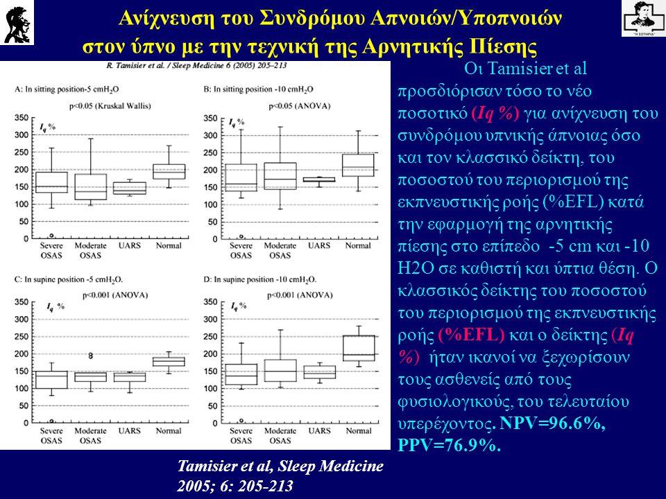 Ανίχνευση του Συνδρόμου Απνοιών/Υποπνοιών στον ύπνο με την τεχνική της Αρνητικής Πίεσης Οι Tamisier et al προσδιόρισαν τόσο το νέο ποσοτικό (Ιq %) για