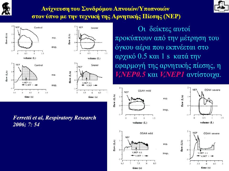 Ανίχνευση του Συνδρόμου Απνοιών/Υποπνοιών στον ύπνο με την τεχνική της Αρνητικής Πίεσης (NEP) Ferretti et al, Respiratory Research 2006; 7: 54 Οι δείκ