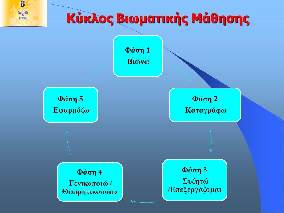 Κύκλος Βιωματικής Μάθησης Φάση 1 Βιώνω Φάση 2 Καταγράφω Φάση 3 Συζητώ /Επεξεργάζομαι Φάση 4 Γενικοποιώ / Θεωρητικοποιώ Φάση 5 Εφαρμόζω