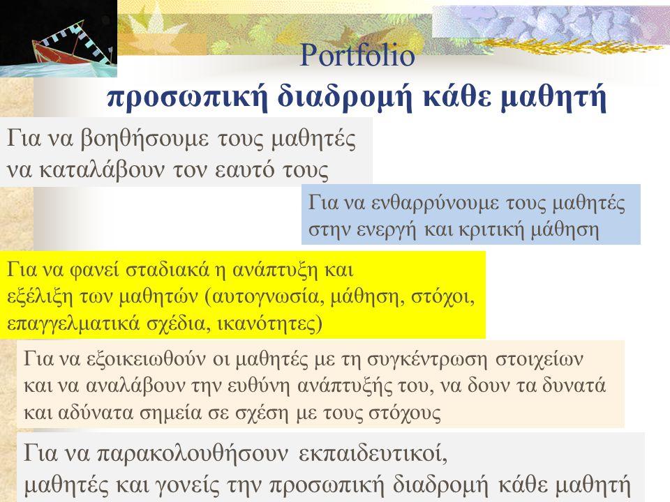 Έμφαση στην αξιολόγηση των διαδικασιών και όχι μόνο των γνωστικών προϊόντων Portfolio : ΦΑΚΕΛΟΣ ΕΡΓΑΣΙΩΝ ΜΑΘΗΤΗ (ατομικός φάκελος για τις Ερευνητικές