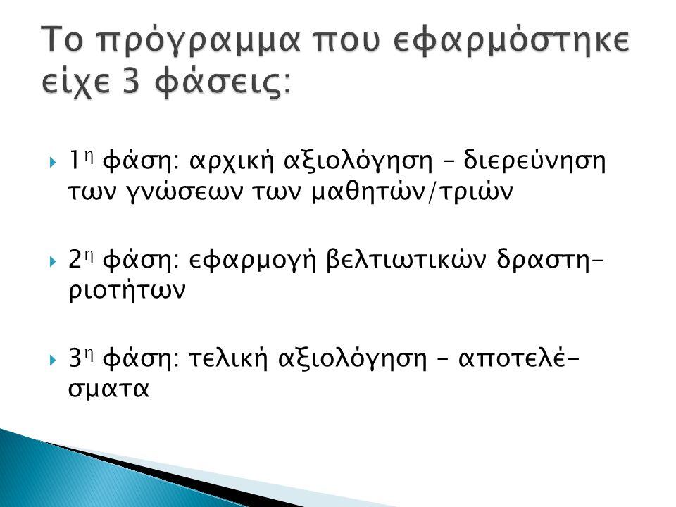  1 η φάση: αρχική αξιολόγηση – διερεύνηση των γνώσεων των μαθητών/τριών  2 η φάση: εφαρμογή βελτιωτικών δραστη- ριοτήτων  3 η φάση: τελική αξιολόγηση – αποτελέ- σματα
