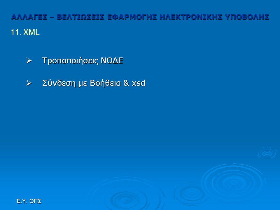 Ε.Y. ΟΠΣ ΑΛΛΑΓΕΣ – ΒΕΛΤΙΩΣΕΙΣ ΕΦΑΡΜΟΓΗΣ ΗΛΕΚΤΡΟΝΙΚΗΣ ΥΠΟΒΟΛΗΣ 11. XML  Τροποποιήσεις ΝΟΔΕ  Σύνδεση με Βοήθεια & xsd