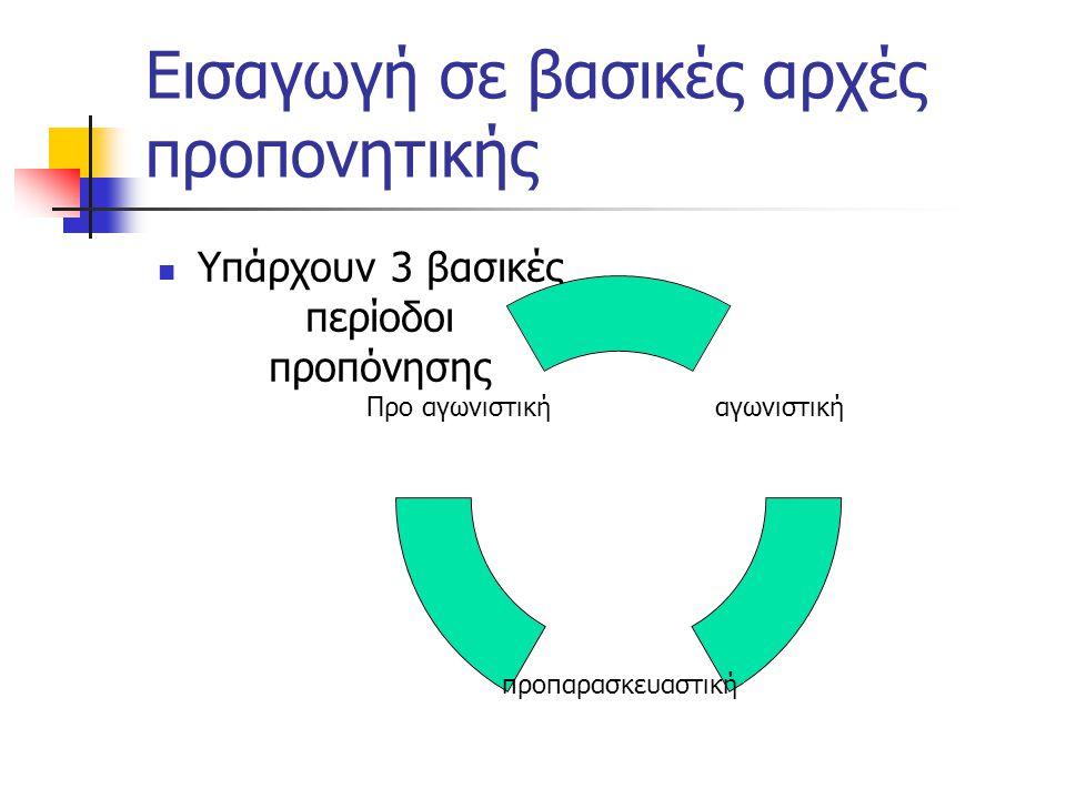 Εισαγωγή σε βασικές αρχές προπονητικής  Υπάρχουν 3 βασικές περίοδοι προπόνησης αγωνιστική προπαρασκευαστική Προ αγωνιστική