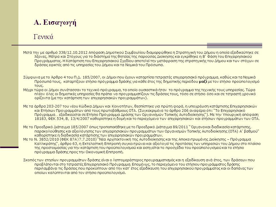Α. Εισαγωγή Γενικά Μετά την με αριθμό 338/12.10.2012 Απόφαση Δημοτικού Συμβουλίου διαμορφώθηκε η Στρατηγική του Δήμου η οποία εξειδικεύτηκε σε Άξονες,