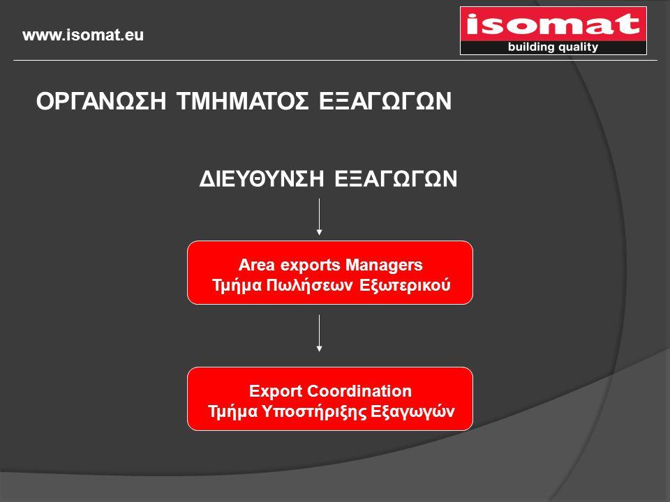 www.isomat.eu ΟΡΓΑΝΩΣΗ ΤΜΗΜΑΤΟΣ ΕΞΑΓΩΓΩΝ ΔΙΕΥΘΥΝΣΗ ΕΞΑΓΩΓΩΝ Area exports Managers Τμήμα Πωλήσεων Εξωτερικού Export Coordination Τμήμα Υποστήριξης Εξαγ