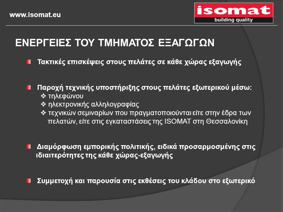 www.isomat.eu Τακτικές επισκέψεις στους πελάτες σε κάθε χώρας εξαγωγής Παροχή τεχνικής υποστήριξης στους πελάτες εξωτερικού μέσω:  τηλεφώνου  ηλεκτρ