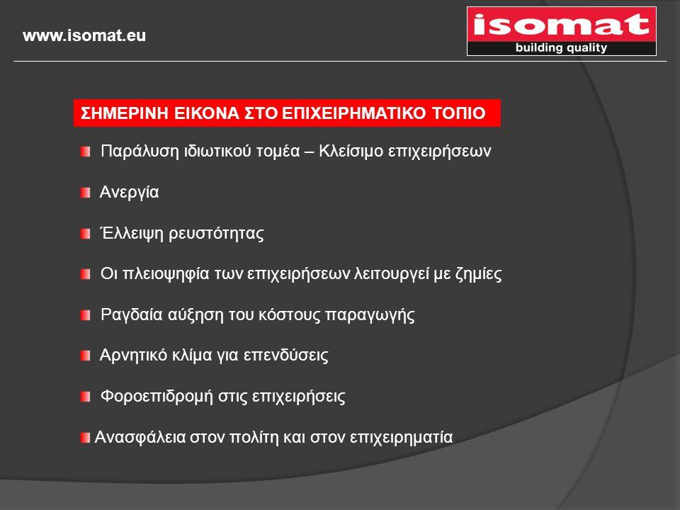 www.isomat.eu ΣΗΜΕΡΙΝΗ ΕΙΚΟΝΑ ΣΤΟ ΕΠΙΧΕΙΡΗΜΑΤΙΚΟ ΤΟΠΙΟ Παράλυση ιδιωτικού τομέα – Κλείσιμο επιχειρήσεων Ανεργία Έλλειψη ρευστότητας Οι πλειοψηφία των