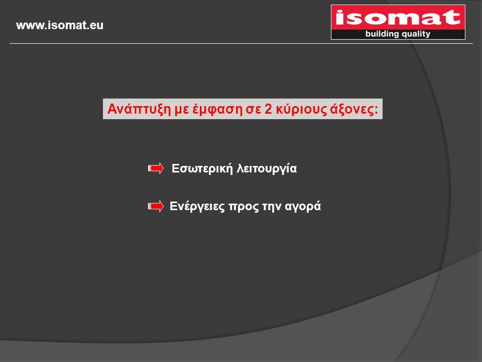 www.isomat.eu Εσωτερική λειτουργία Ενέργειες προς την αγορά Ανάπτυξη με έμφαση σε 2 κύριους άξονες:
